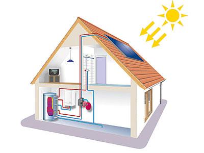 Rinnovabili, impianti obbligatori su edifici nuovi o ristrutturati