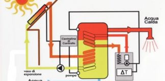 Impianti termici e termoenergetica: qualche strumento per saperne di più