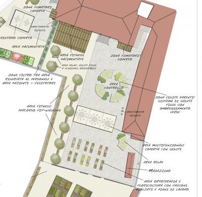 Giardini delle strutture di cura: la salute parte da una buona progettazione