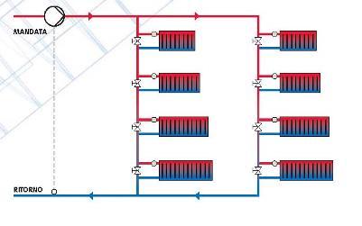 Sistemi di pompaggio: da Grundfos pompa in linea intelligente TPE3