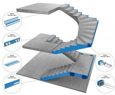 Insonorizzazione per prevenire i rumori da calpestio nel vano scala