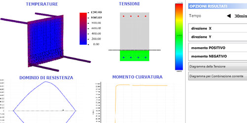curve-incendio-nominali-naturali
