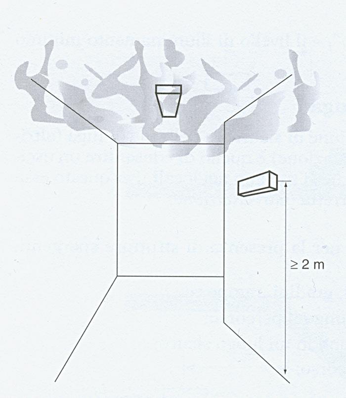 La luce emessa dagli apparecchi di emergenza installati a soffitto può essere ridotta dall'insorgenza di fumi o vapori. Gli apparecchi a parete mantengono invece la loro funzione.