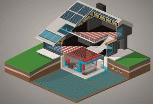Rinnovabili negli edifici: da gennaio 2018 si cambia