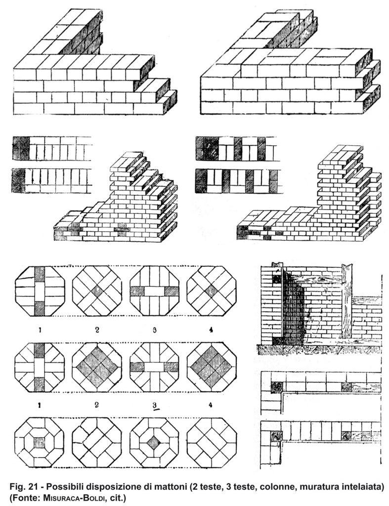edifici storici muri portanti